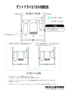 thumbnail of デントドライS150取説PDF